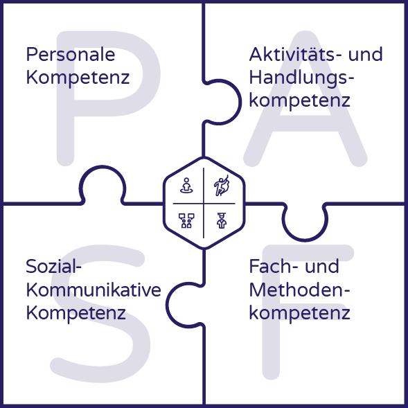 PASF Diagramm
